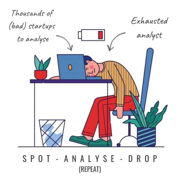 Startup Scouting - Getting exhausted of Spotting, analyzing and dropping startups.