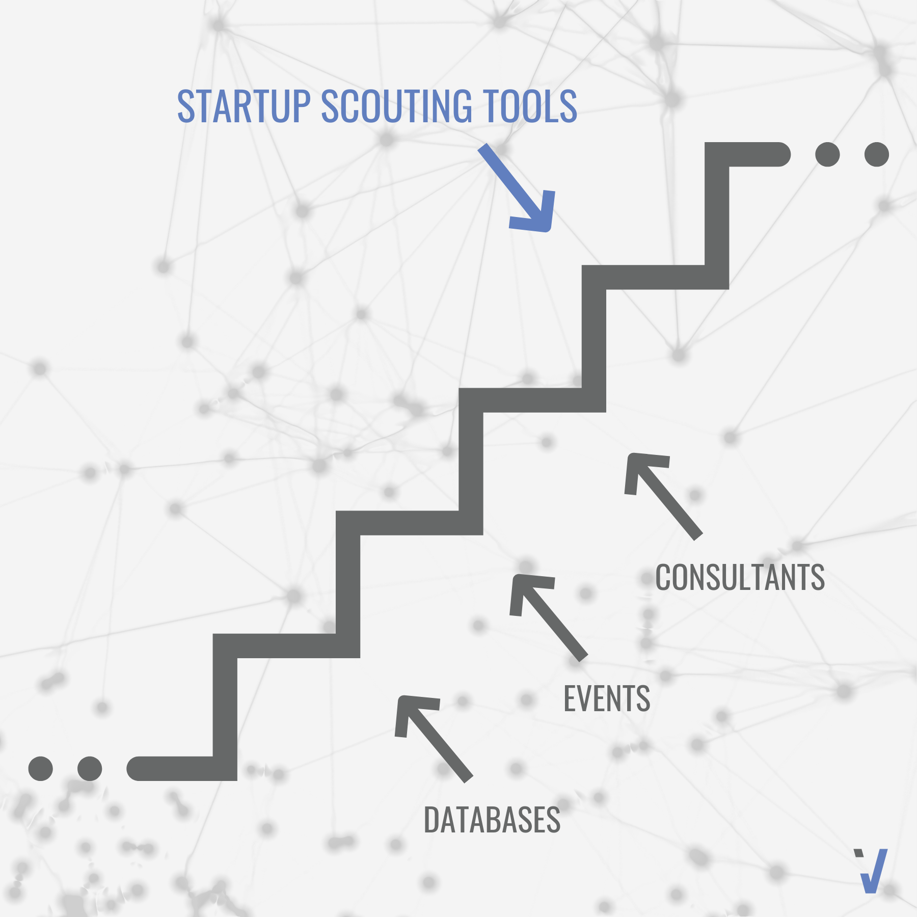 What is startup scouting
